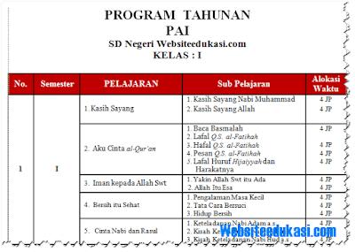Prota PAI Kelas 1 SD/MI Kurikulum 2013 Revisi 2018