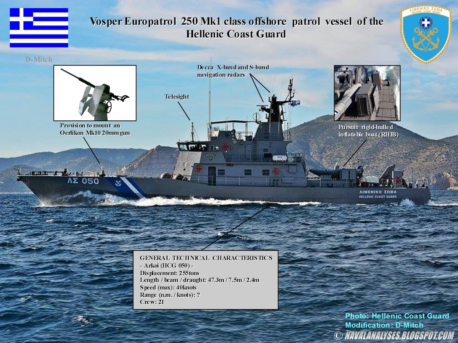 Naval Analyses: INFOGRAPHICS OF COAST GUARD VESSELS #3 ...