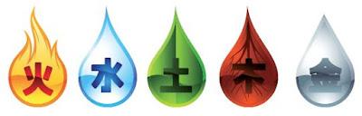 A cada elemento le asociamos un tipo der energía de la naturaleza