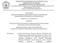 √ Struktur Kurikulum SMK MAK 2018 PDF