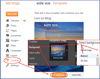 Open blog in Hindi