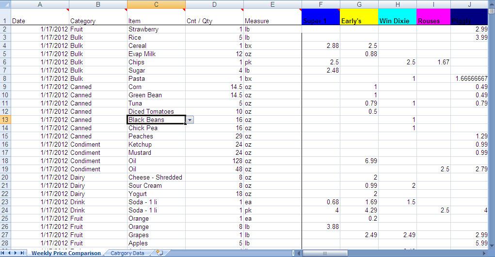 price book spreadsheet