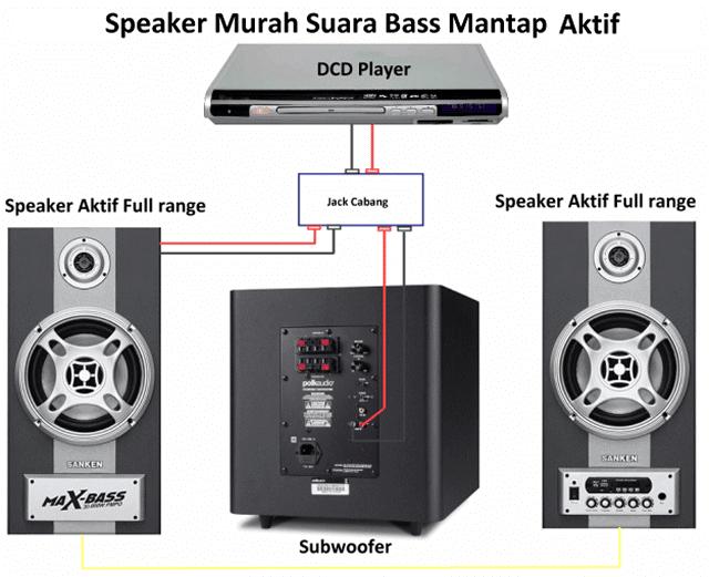 Speaker Murah Bass Mantap Aktif