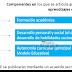 ¿Cuáles son los componentes en los que se articulan los Planes y Programas de Estudio?