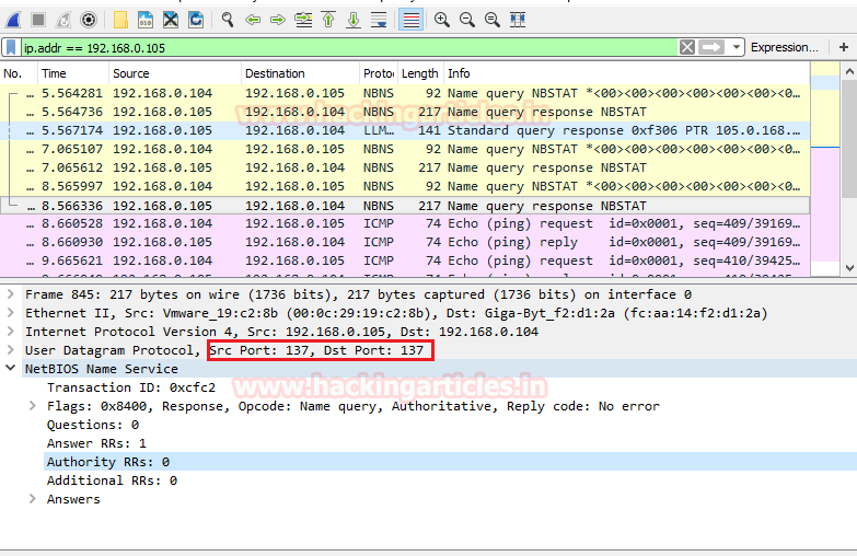 Understanding Guide to ICMP Protocol with Wireshark