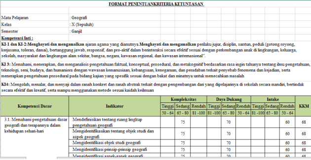 Contoh Kriteria Ketuntasan Minimal Geografi Kelas X, XI Kurikulum 2013