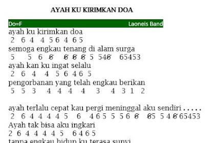 Ayah Ku Kirimkan Doa-Laoneis