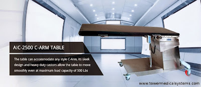 Why C arm tables are important in the healthcare industry?