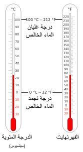 مقاييس درجة الحرارة
