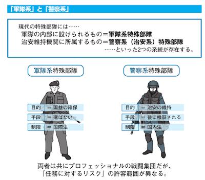 特殊部隊3
