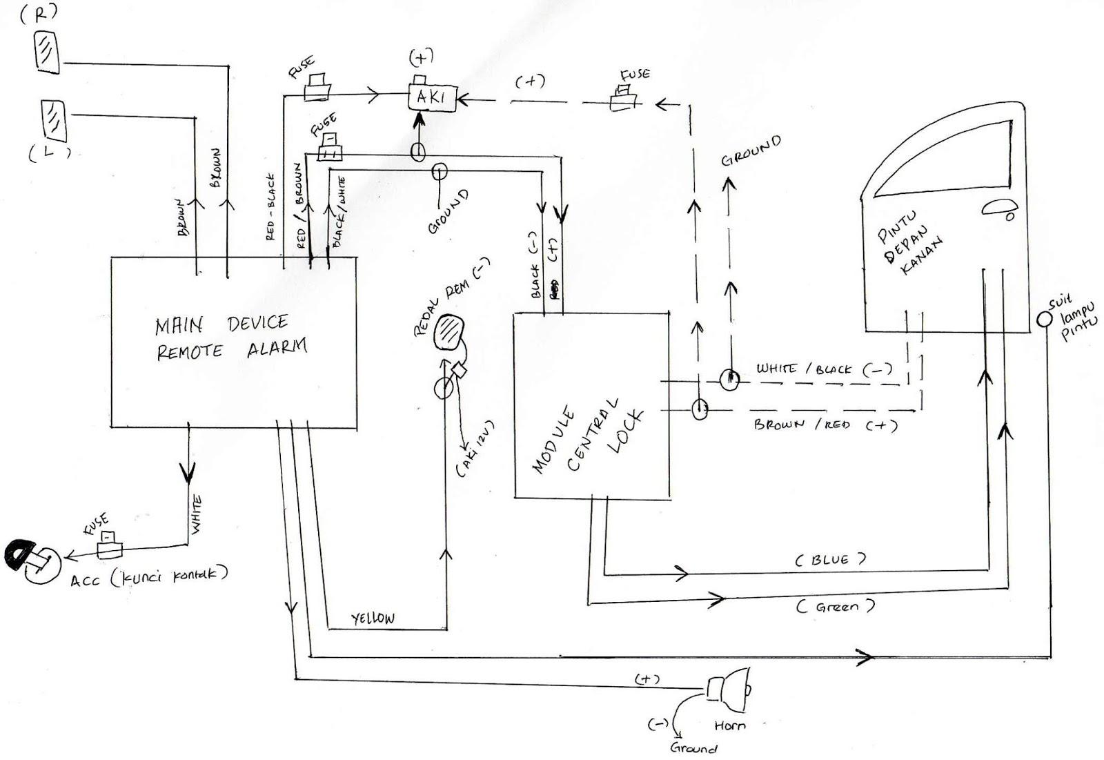 medium resolution of wiring diagram alarm mobil wiring diagram used toyota avanza alarm wiring diagram