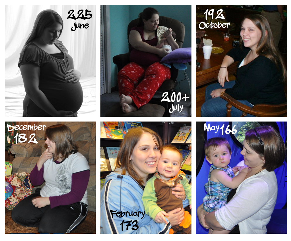 synthroid weight loss pregnancy obesity