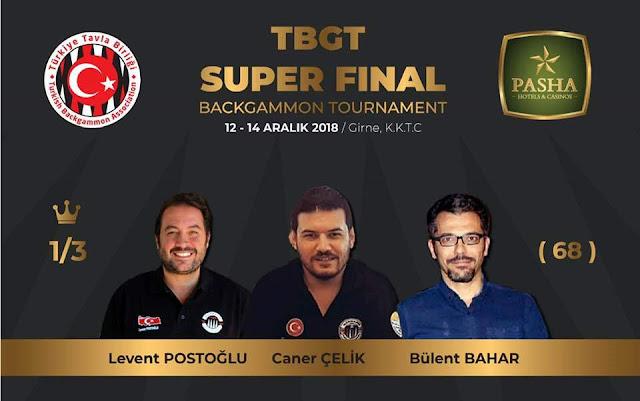 2018 TBGT Süper Final Sonuçları