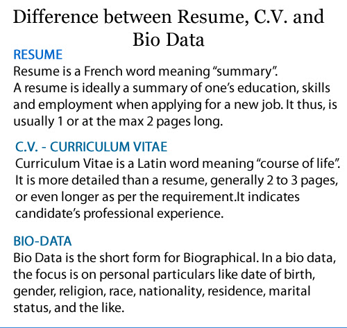 bio data vs resume vs cv useful one resume and biodata bio vs