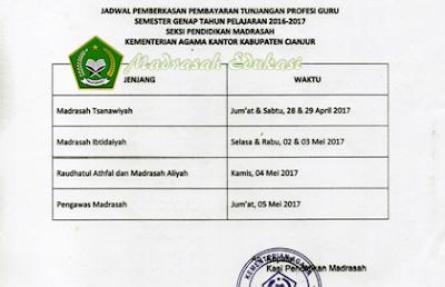 Penting : PEMBERKASAN TPG PNS DAN NON-PNS LENGKAP DENGAN LAMPIRAN TAHUN 2017