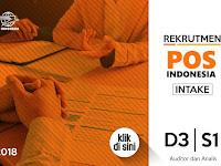 Lowongan Kerja PT Pos Indonesia (Persero) Terbaru 2018