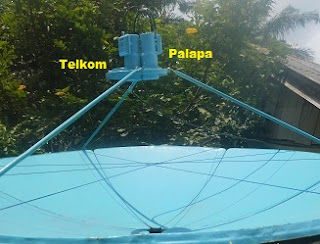 Banyak Channel Yang di Dapat dengan Antena Parabola