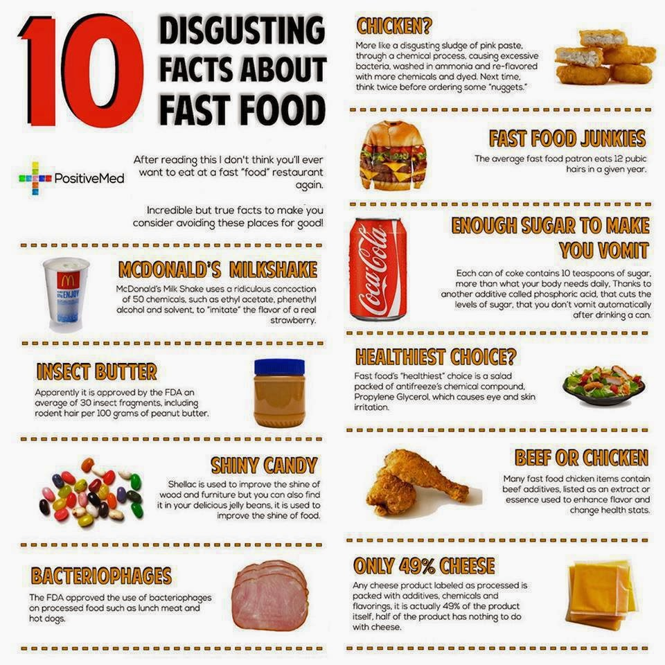 Fast Food Nation Health Issues