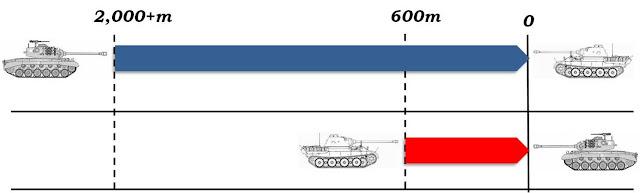 M26 Pershing vs Panther Ausf.D