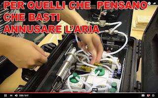 ARIA: LEGGENDE METROPOLITANE di Fabio Bartolucci