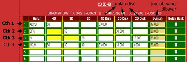 Lotere Indo Rejeki, Togel Online, Agen Togel Online