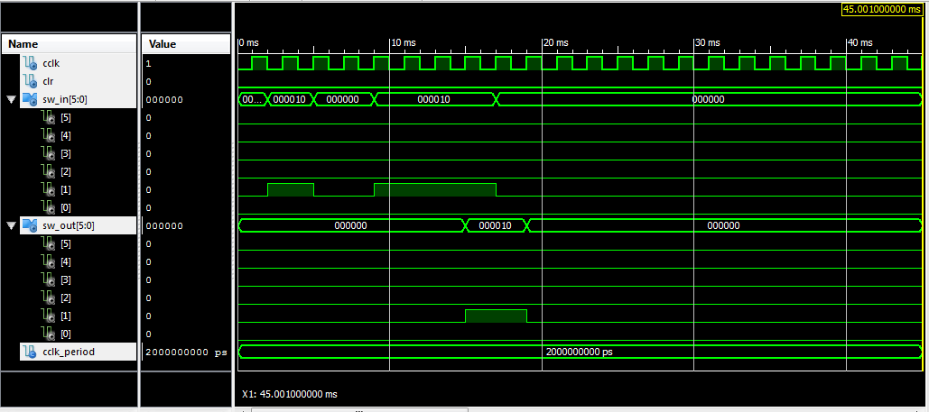 VHDL coding: VHDL code for Debounce Pushbutton