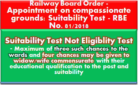 suitability-compassionate-ground-appointment-RBE-81-2018
