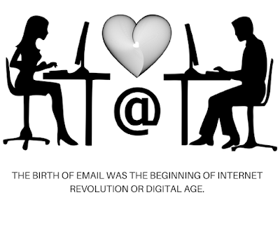 The birth of email