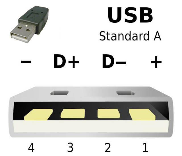 اطراف قابس ال يو اس بي  USB Socket Male