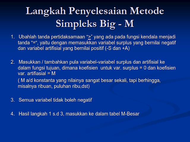 Metode Simpleks Big M 2 Phase Dan Pembahasannya