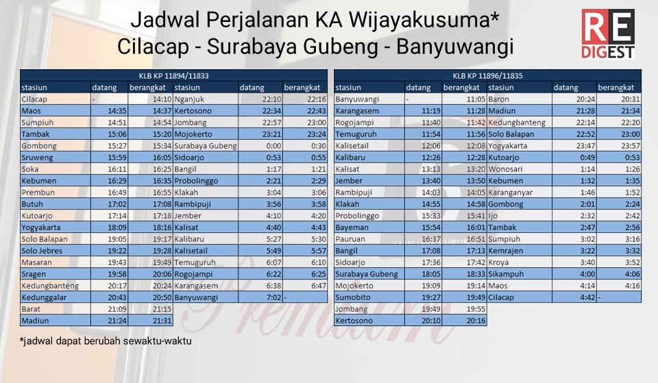Jadwal Kereta Api Terbaru Ke Banyuwangi Cilacap Pp Per