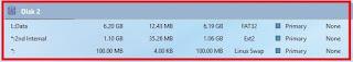 Gambar 5 Cara Partisi Memory Card Menjadi Fat32-Ext2- Linux Swap Menggunakan MiniTool Partition