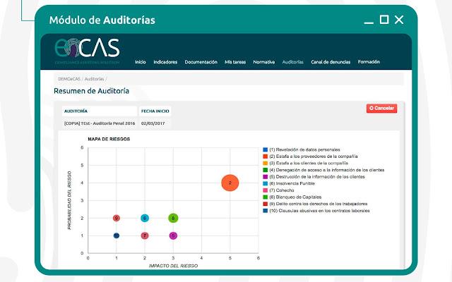 Captura pantalla funcionalidades e-cas