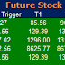 Most active future and option calls ( Pre Market Tips ) for 12 July 2016