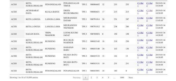 Ahli IT BPN Agus Maksum: Pasca Vonis Bawaslu, Justru Situng KPU Melonjak Kesalahannya Mencapai 10.898