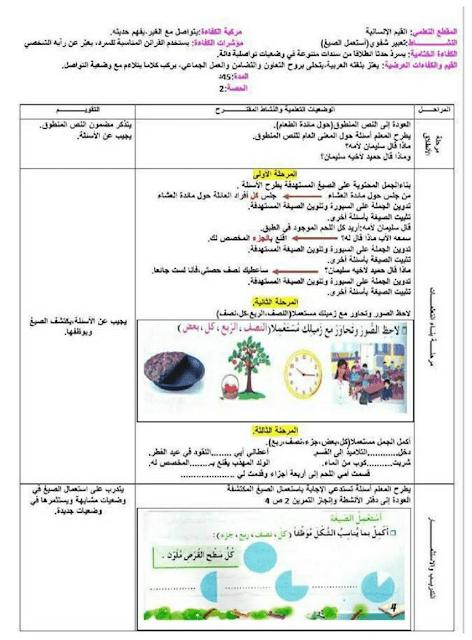 مذكرة اللغة العربية حول مائدة الطعام السنة ثالثة ابتدائي الجيل الثاني