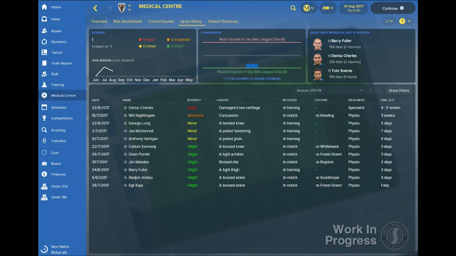 Injury History Panel in FM18