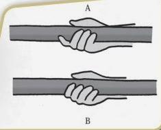 Teknik Dasar Lempar Lembing Memegang Lembing