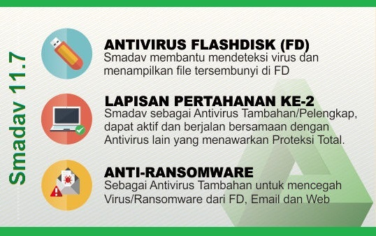 Free Download Smadav Antivirus 2017 Rev 72 Terbaru Update / New Verssion