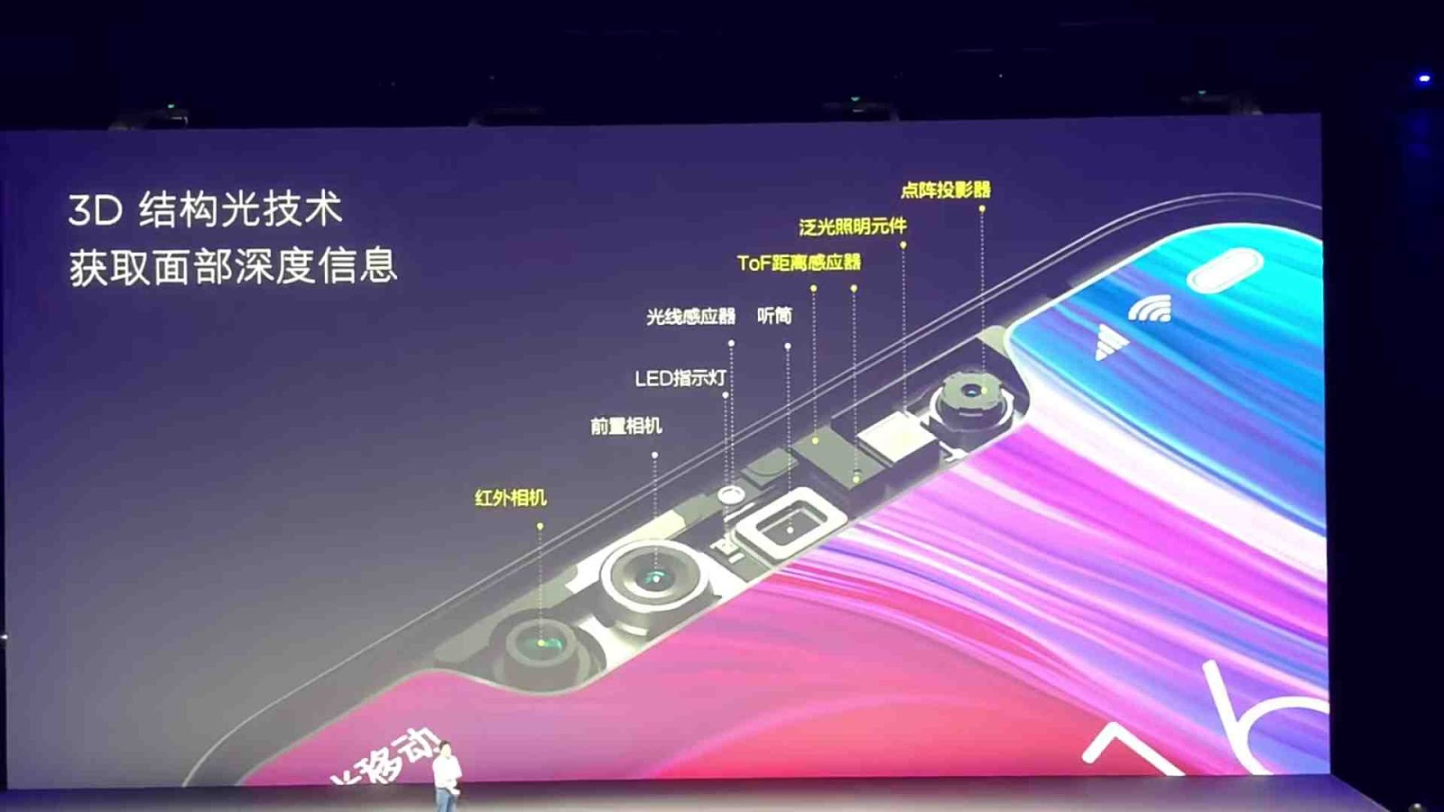 Xiaomi Mi 8 Notch Components and Sensors