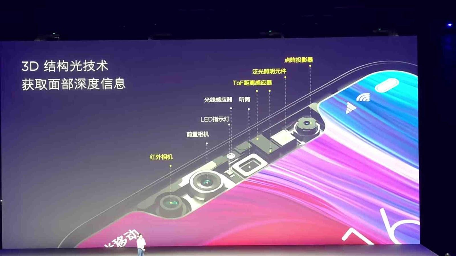 Xiaomi Mi 8 Notch Components and Sensors
