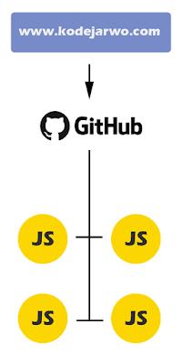 Hosting Javascript 4x