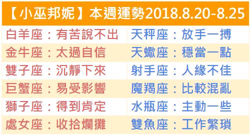 【小巫邦妮】12星座本週運勢2018.08.20-08.26