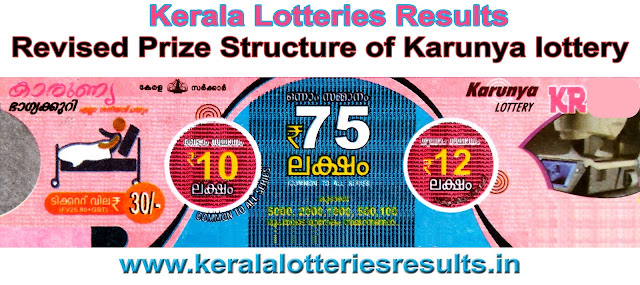 Karunya kerala lottery new prize structure 2017-2018, kerala lottery prize list 2018, kerala lottery price today, prize structure of kerala lottery, kerala lottery, kerala lotteries, keralalotteriesresults