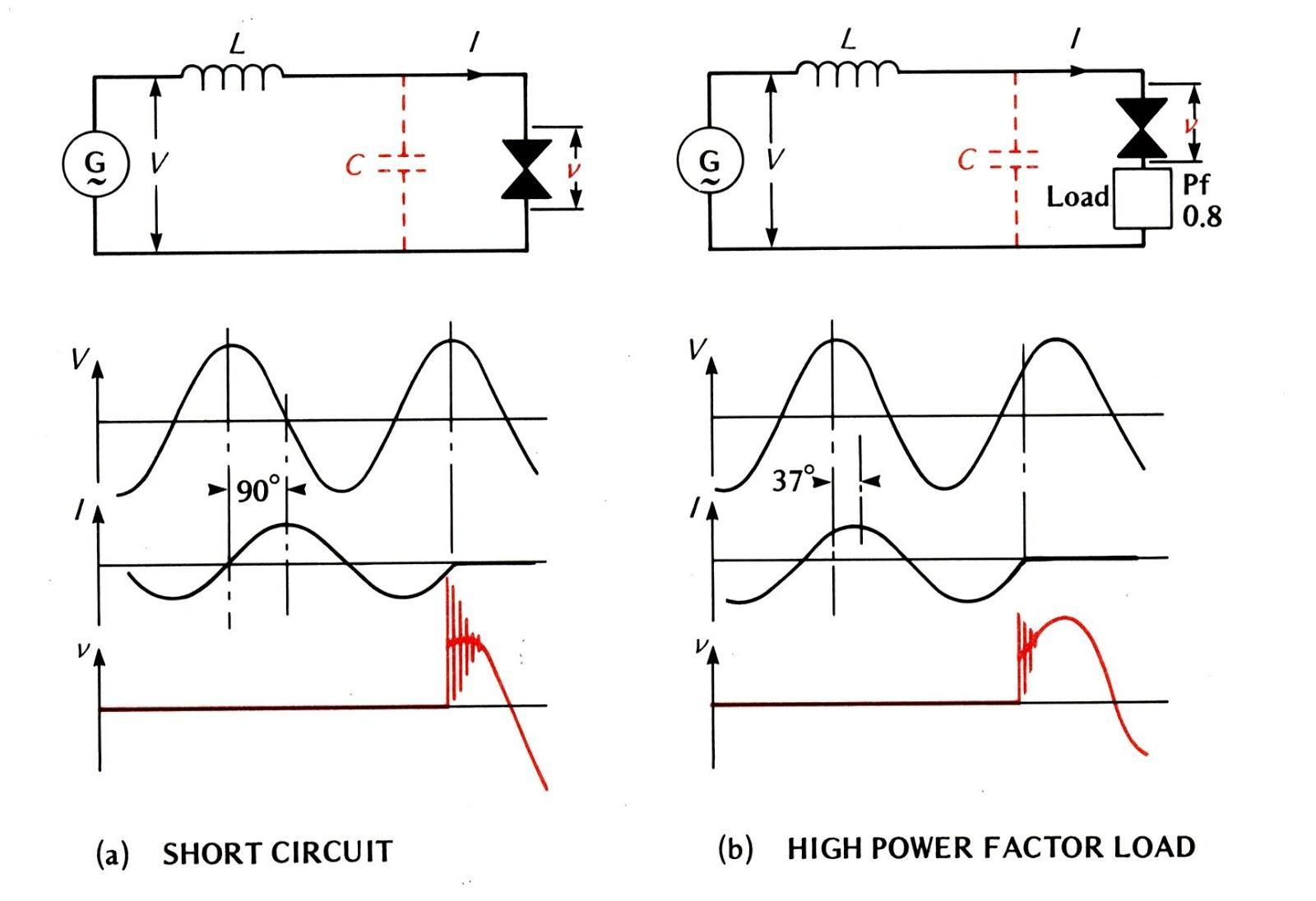 figure 6 the 50hz frequency generator circuit