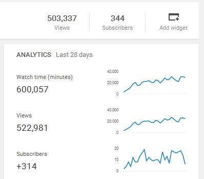 View Youtube Tak Menentukan Besarnya Penghasilan