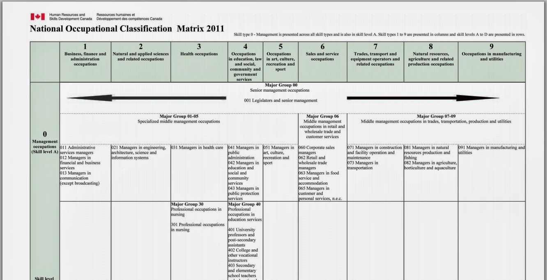 noc engineer resume india resume template noc engineer resume
