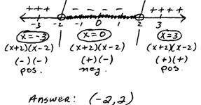 OpenAlgebra.com: Solving Absolute Value Equations