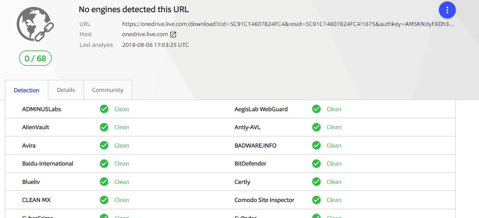 MetadataConsulting ca: Apple Phishing Email - Deezer Music