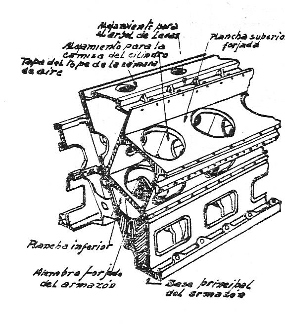el maquinante  mtd unidad 3  partes de un motor